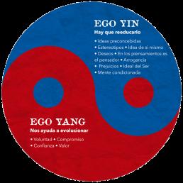 La consciencia. Yin Yang